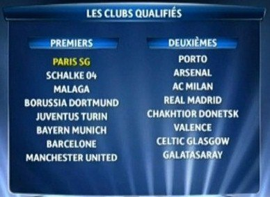 Ligue des Champions : 6ème journée (mercredi)