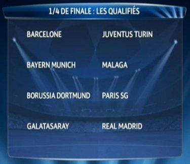 C1, la fin des huitièmes de finale