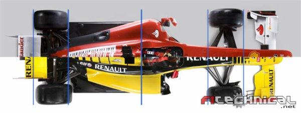 Un moteur Renault pour Ferrari !