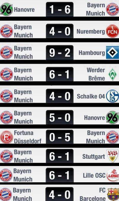 Ligue des Champions : le Bayern écrase Barcelone