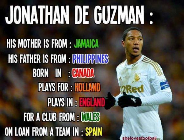 Jonathan de Guzmán