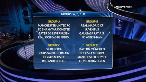 Ligue des Champions : tirage de la phase de groupes