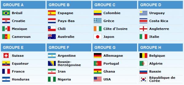 Coupe du monde 2014 : le tirage au sort !