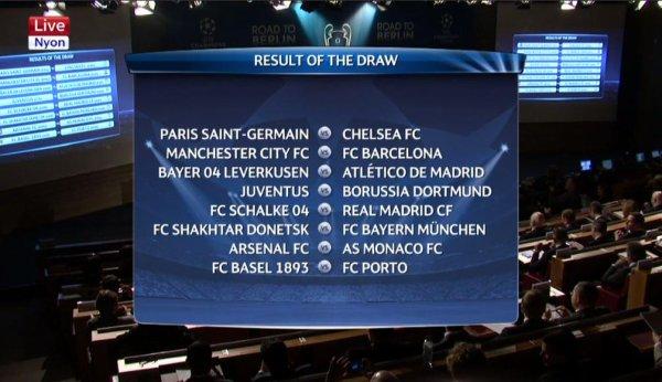 Ligue des Champions 2014-2015 : tirage au sort des huitièmes de finale