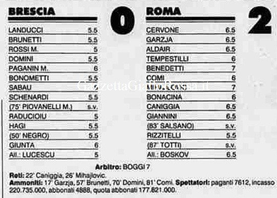 Il y a 23 ans, Francesco Totti débutait avec l'AS Roma