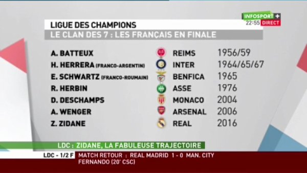 Ligue des champions : une finale 100% madrilène