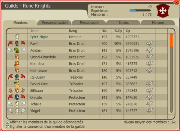 Les Rune Knights !!!!