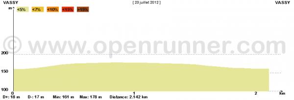 Critérium de Vassy, le 23 Juillet 2012