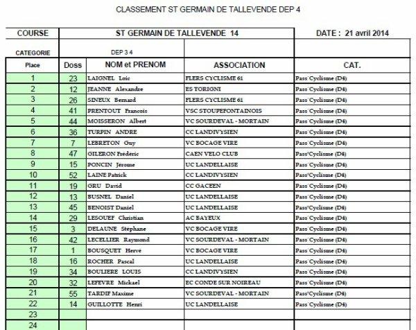 Classement St Germain de Tallevende DEP 4