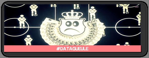 #DATAGUEULE ET DANS TON FLUX, PERLES DE YOUTUBE