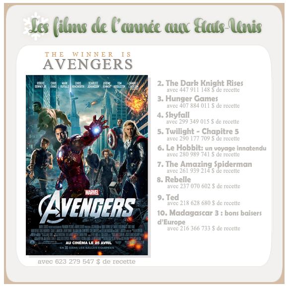 _____________Le top 10 de l'année 2012 de la France et des États-Unis.  _________________________________________________Votre avis, quels films avez-vous vus?