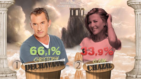Saison 12 - Claire CHAZAL - 1 nomination - 10ème