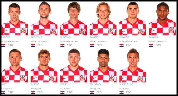 Groupe A : Croatie