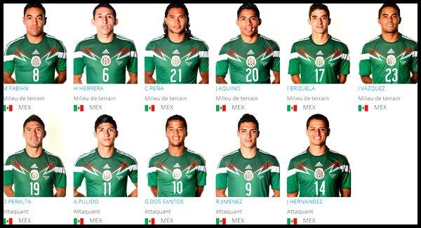 Groupe A : Mexique