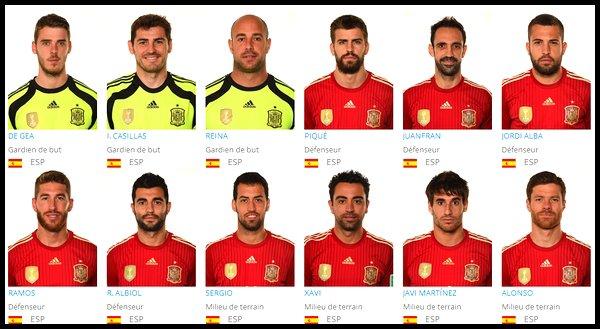 Groupe B : Espagne