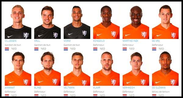 Groupe B : Pays-Bas