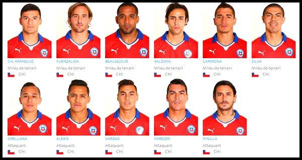 Groupe B : Chili