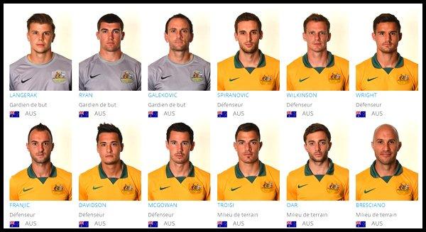 Groupe B : Australie