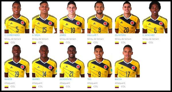 Groupe C : Colombie