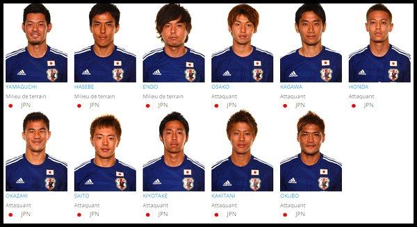 Groupe C : Japon