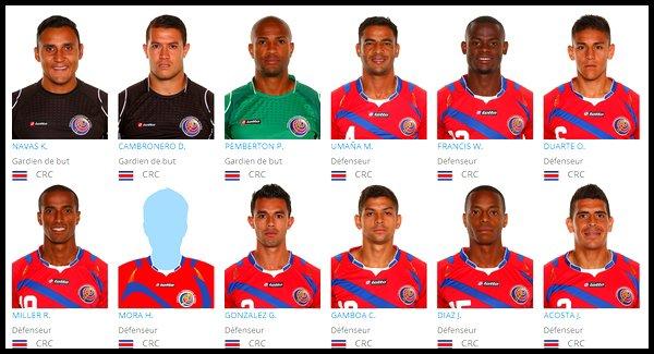 Groupe D : Costa Rica