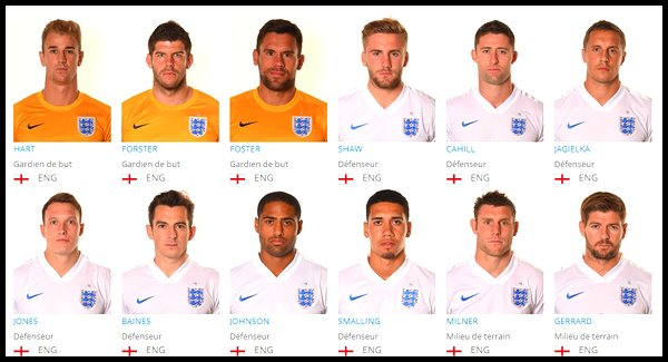Groupe D : Angleterre
