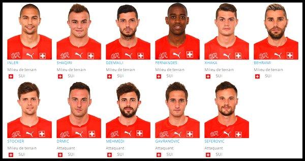 Groupe E : Suisse