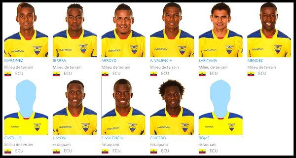 Groupe E : Equateur