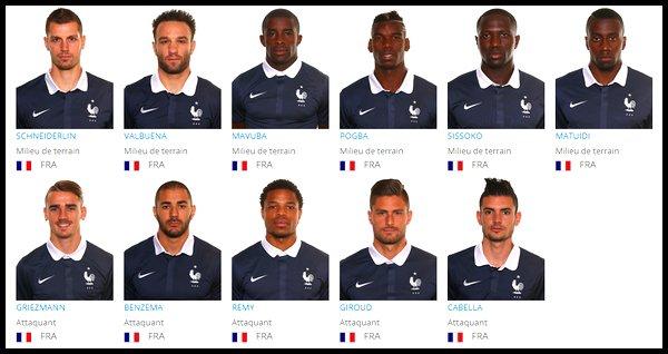 Groupe E : France