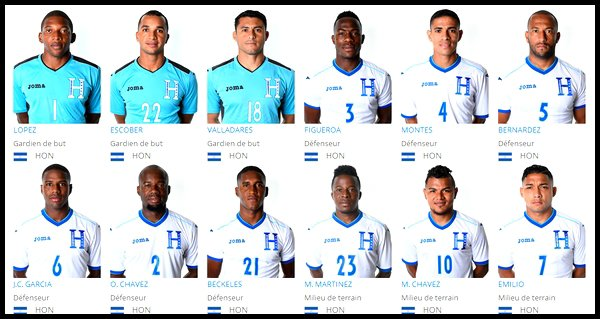 Groupe E : Honduras