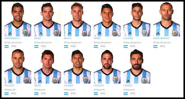 Groupe F : Argentine
