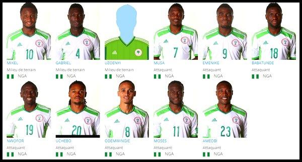 Groupe F : Nigéria