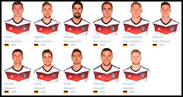 Groupe G : Allemagne