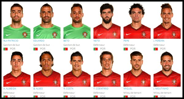 Groupe G : Portugal