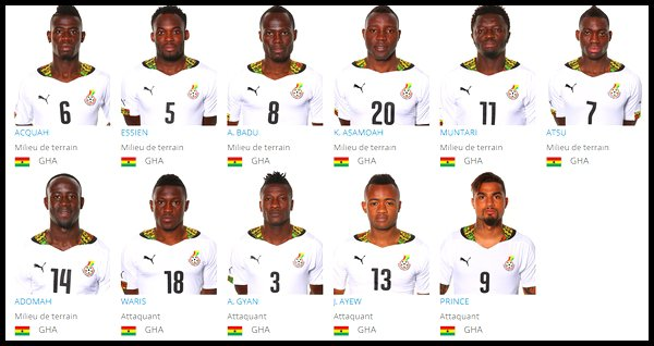 Groupe G : Ghana