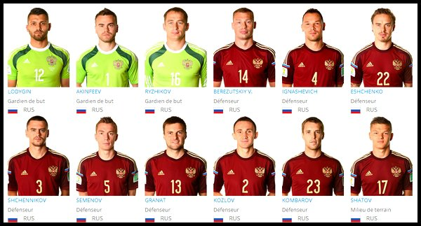 Groupe H : Russie
