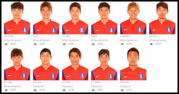 Groupe H : Corée du Sud