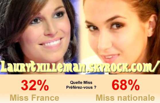 France VS National