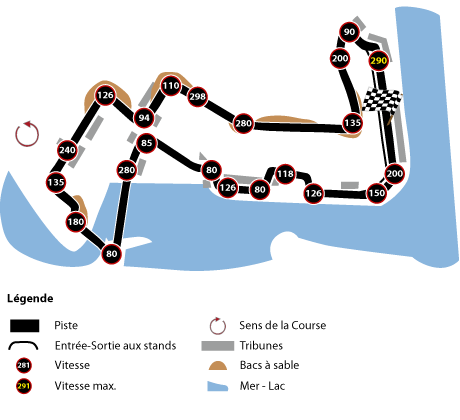 Singapour - Circuit + Essais/Qualifs + Casque spécial.
