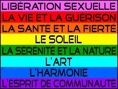 les gays , lesbiennes:)