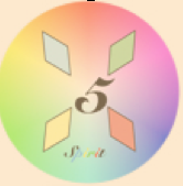 Blog de Five Spirit