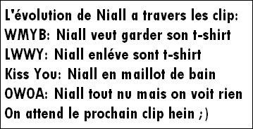 L'évolution de Niall dans les clips
