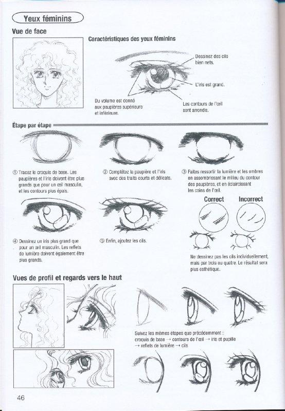 Adm Les Yeux Manga Et Bouche Manga Illusion