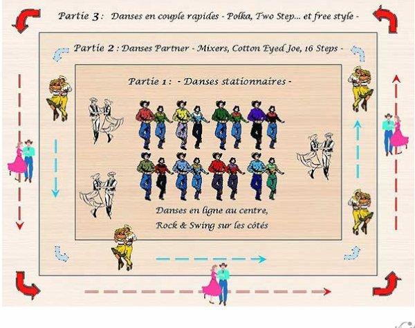 etiquette de la piste de danse
