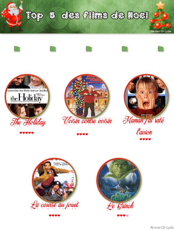 Top Films de Noël