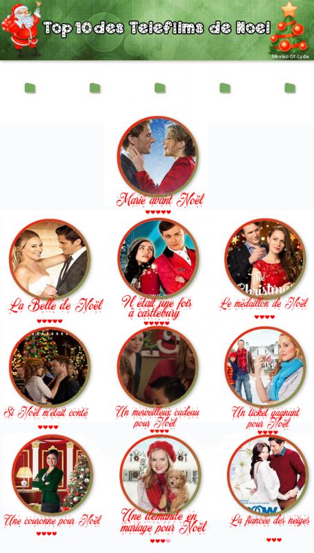 Top Téléfilms de Noël