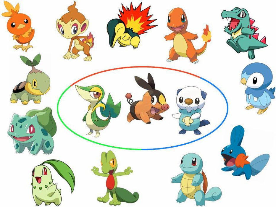 Blog de pokemon 6eme g pok mon 6 me g n ration - Evolution pokemon diamant ...