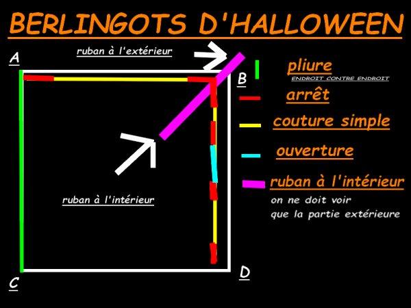 BERLINGOTS D'HALLOWEEN.