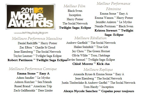 actualité ~ Evenement > MTV Movies Awards 2011