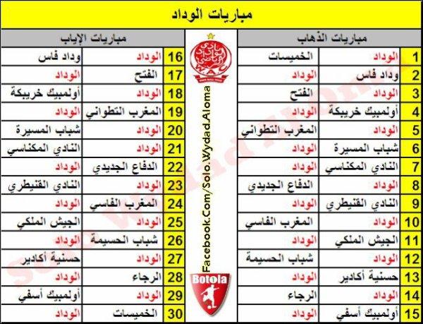 برنامج البطولة الوطنية لموسم 2011/2012